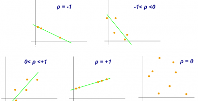 Correlation_coefficient